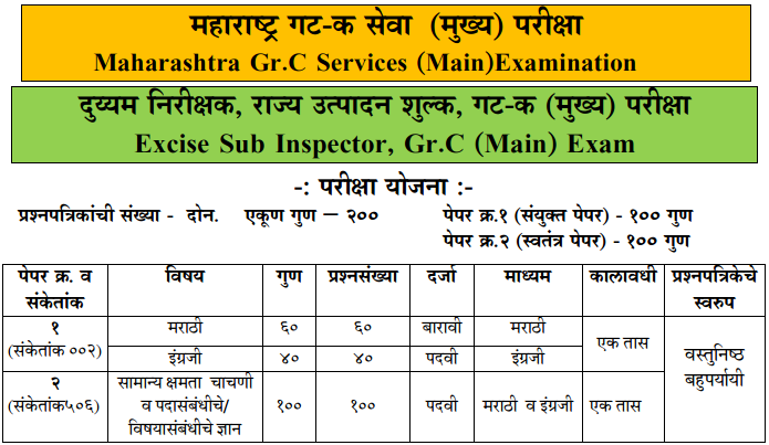 MPSC Gr C Services Excise Sub Insepector Mains Exam