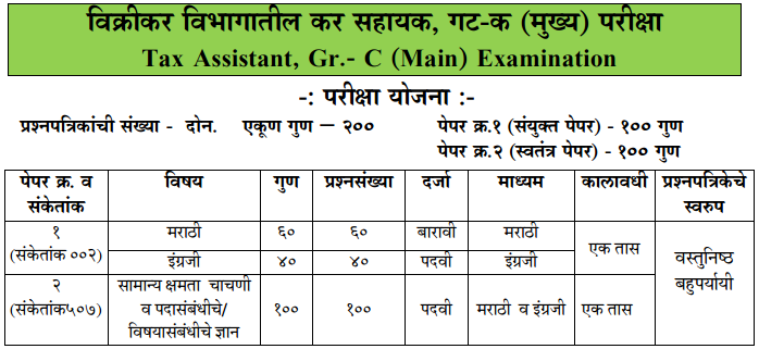 MPSC Tax Assistant Exam Pattern and Syllabus