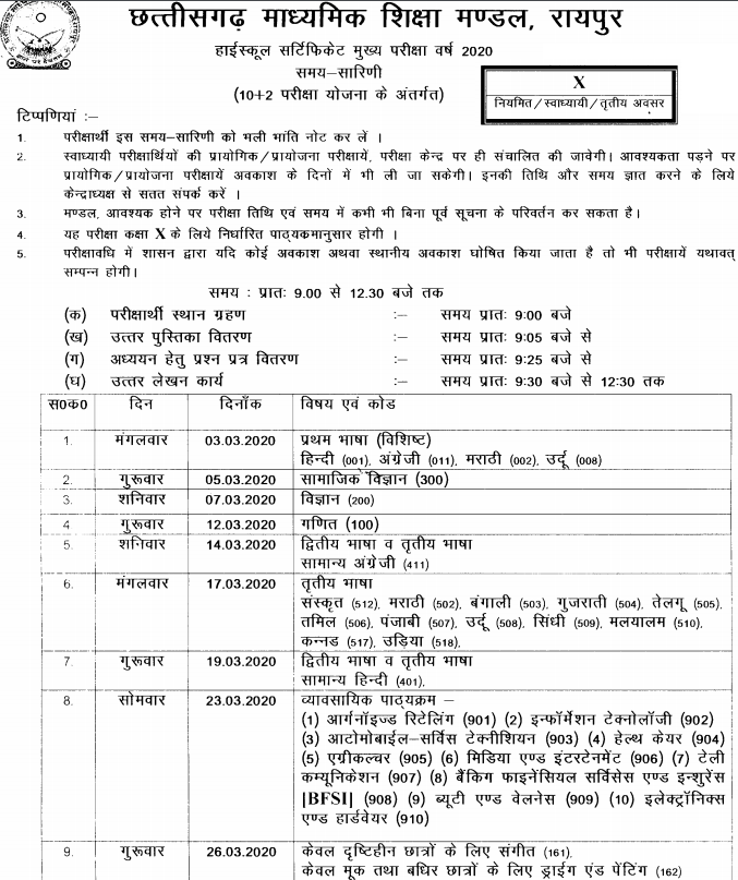 CG Board 10th Class Time Table 2020 Download