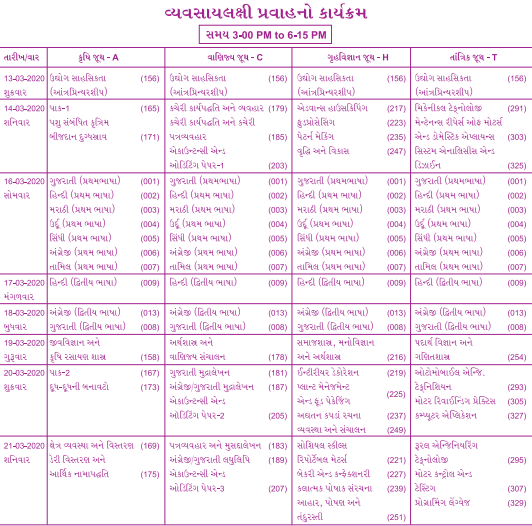 GSEB 12th Commerce Time Table