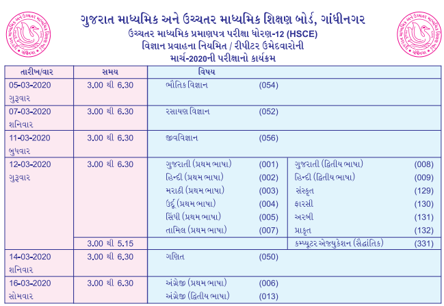 GSEB 12th Science Time Table