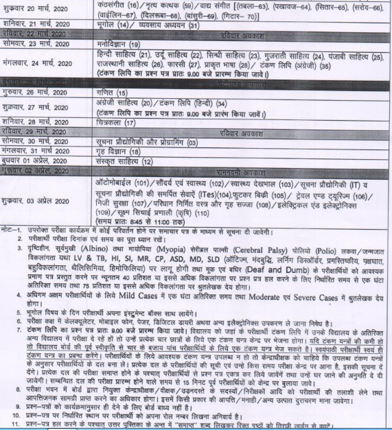 Rajasthan Board 12th Time Table