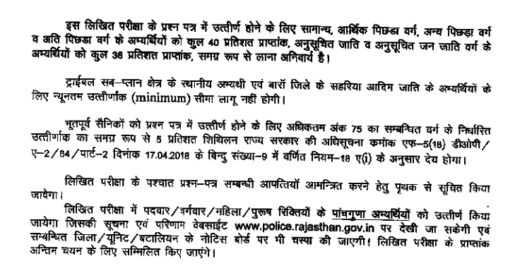 rajasthan police constable syllabus 2020 in hindi pdf