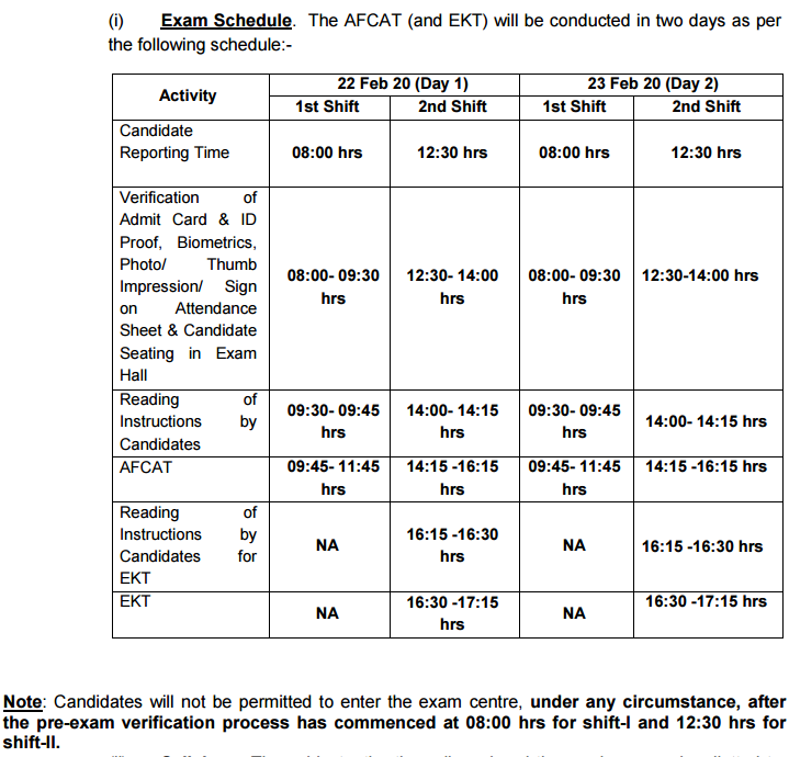 Exam Centre , Hall Ticket Afcat 2020 exam