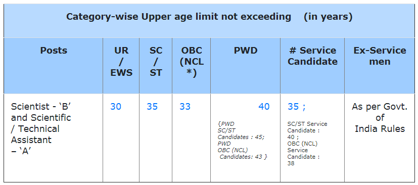 NIC Scientist Age Limit