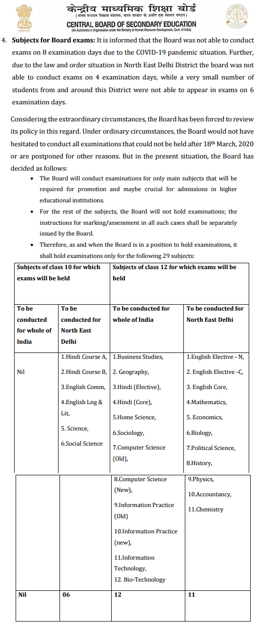 10th & 12th Exam Date 2020 Update News by CBSE