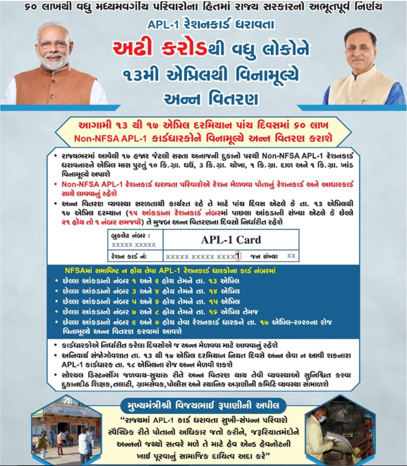 Gujarat Ration Card List 2020