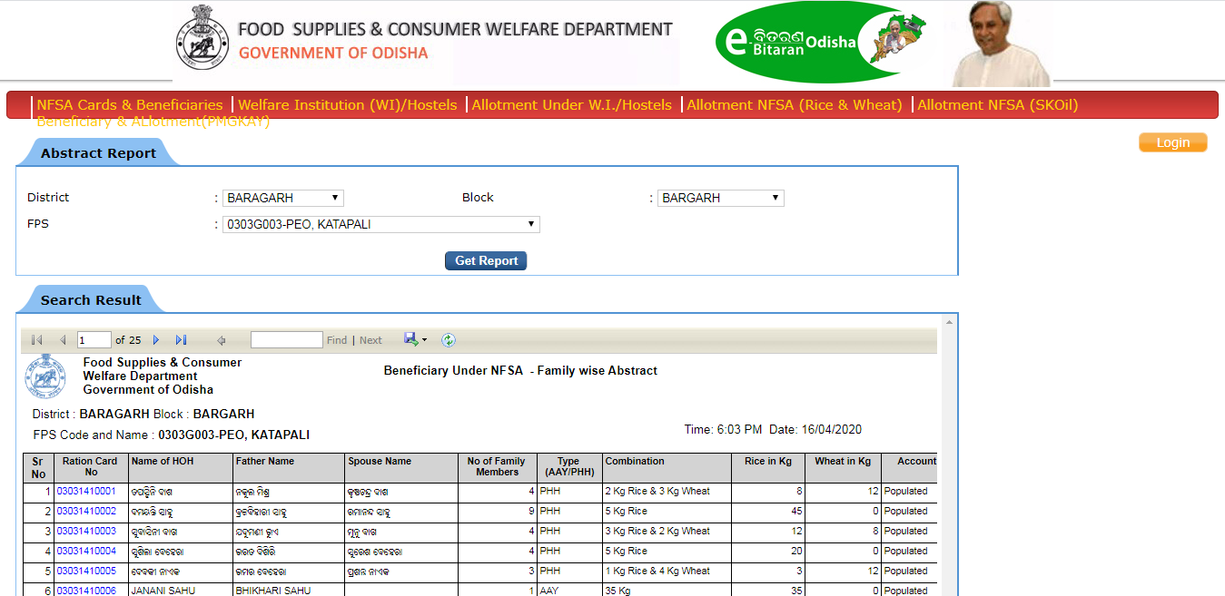 Odisha Ration Card list check