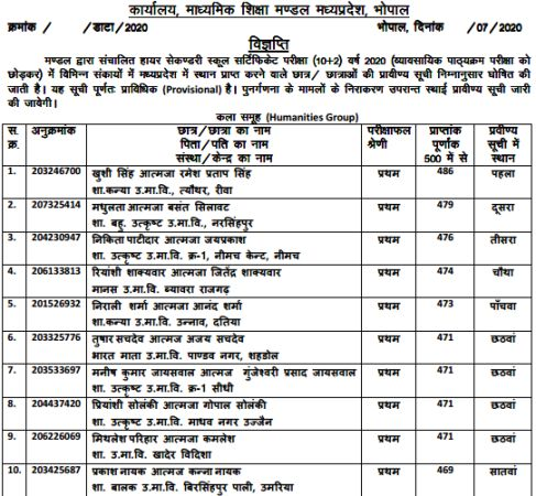 MP board 12th result name wise 2020
