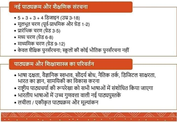 New Education Policy 2020 pdf in hindi