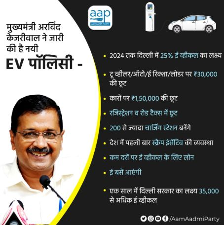 Apply Online Registration For Delhi Electric Vehicle Policy Rs. 30000 For 2, 4 wheeler