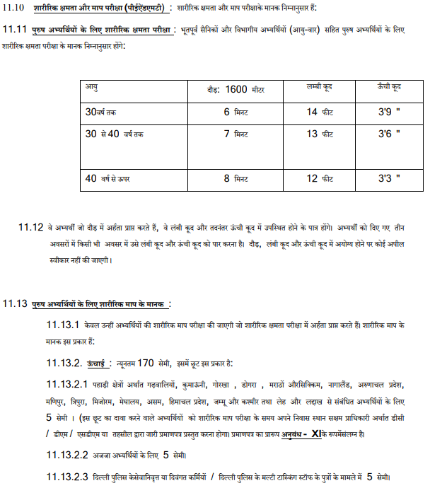 DP Police PET and PST 2020 Details