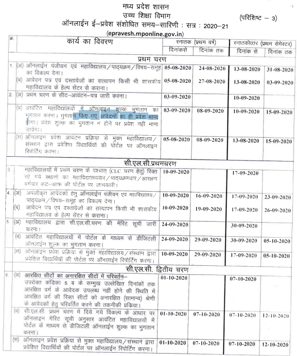 MP EPravesh College Admission Allotment Schedule 2020 Counselling