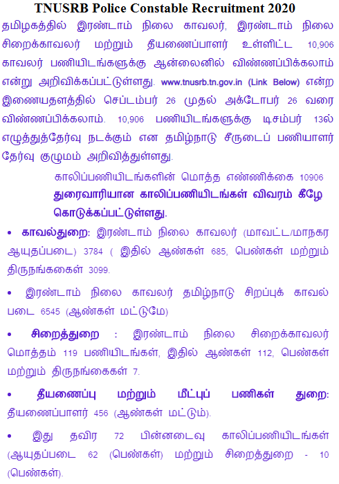 TN 10906 Police Constable Recruitment 2020 Notification