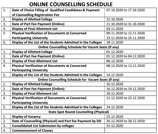 Bihar BED Online Counselling Schedule 2020