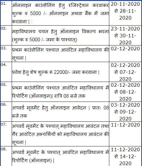 PTET 2 Year Counselling Schedule 2020