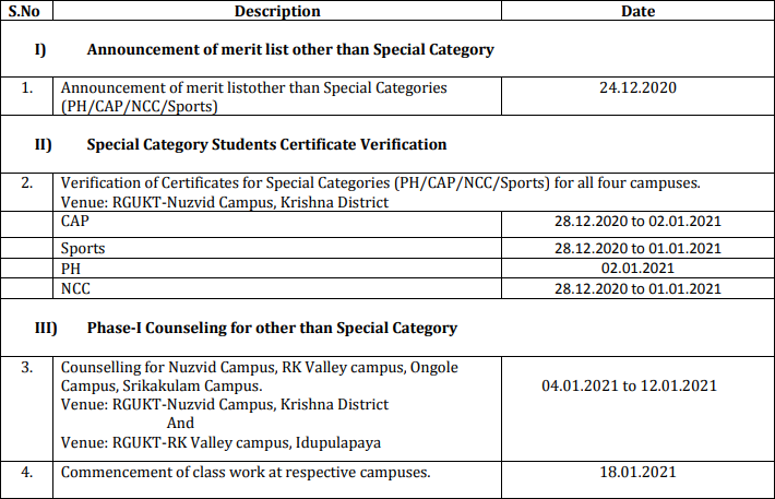 RGUKT CET Counselling Schedule