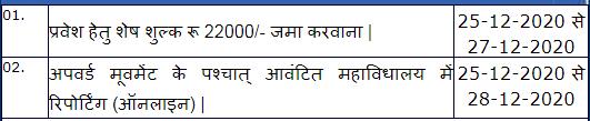 UpWard movement result date
