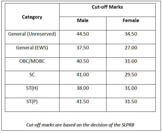 assam-police-si-cut-off-marks 2020