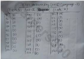 CTET Answer Key Paper 1 for Language - I for CODE K