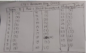 CTET Answer Key Paper 2 for Child Development and Pedagogy for CODE O
