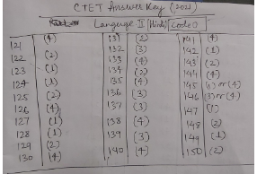 CTET Answer Key Paper 2 for Language - II for CODE O
