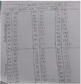 CTET Answer Key Paper 2 for Mathematics and Science for CODE O