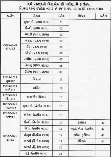 GSEB 10th Time Table PDF Link