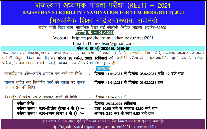 REET Application Form Dates