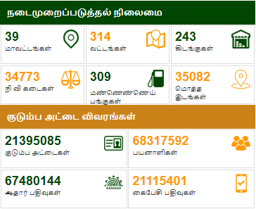 TN PDS Ration Card Status of E-PDS Online