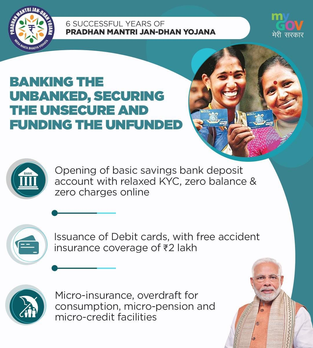 PM Jan Dhan Account Opening