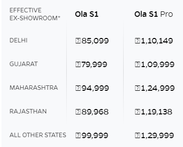 Ola Electric Scooter Price List