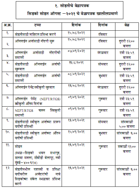 Schedule of CIDCO Flats Lottery 2021