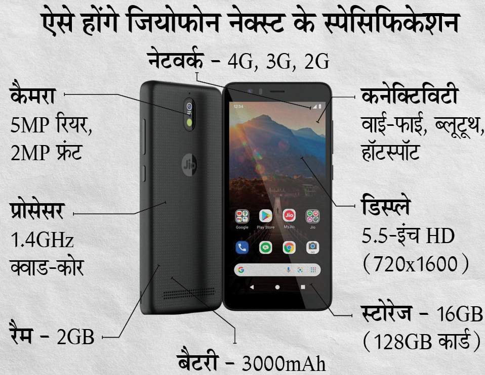 Jio phone Next specification and features