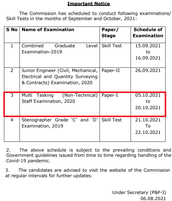 SSC.nic.in MTS Admit Card 2021 download