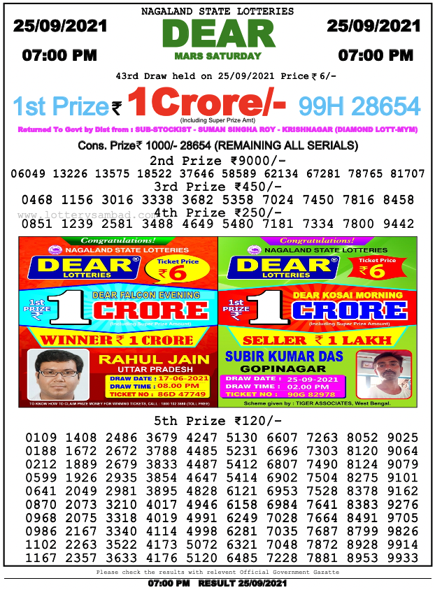 nagaland lottery result today 7 pm