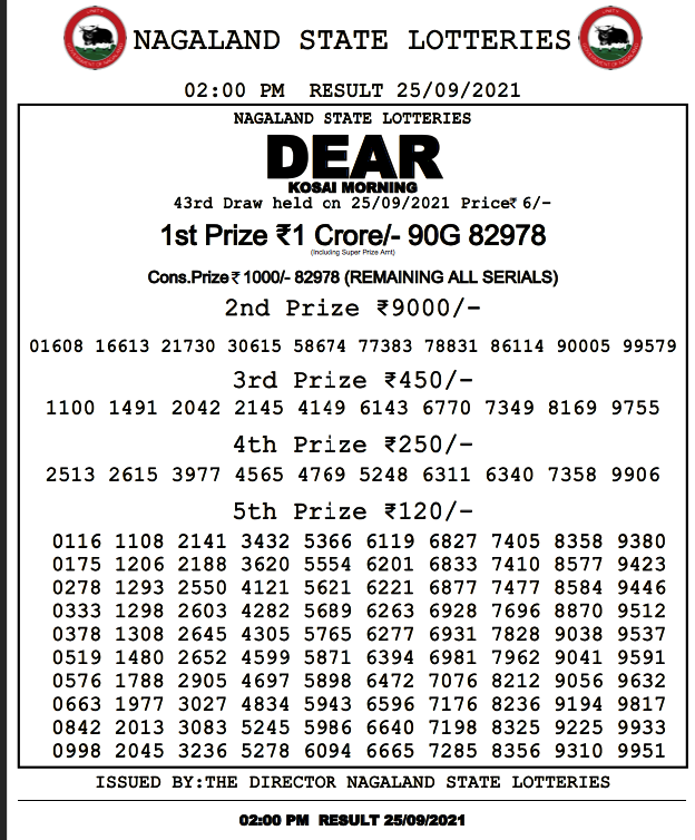 nagaland state lottery result today 2 pm