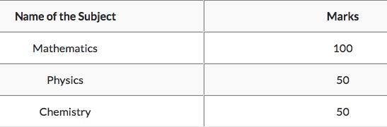 www.tneaonline.org-rank-list-2021